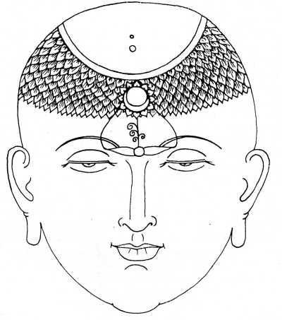 Principios del tantra Los Chakras