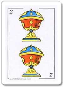 Los arcanos menores: El dos Tarot