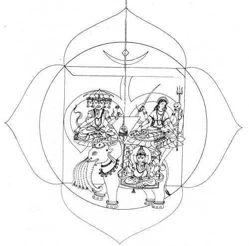 Primer Chakra, Chakra muladhara Los Chakras